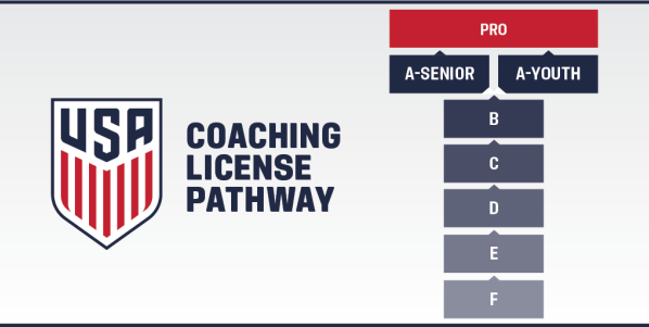 SOC_1702029 coaching pathways__twitter